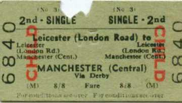 Train ticket: Leicester to Manchester
